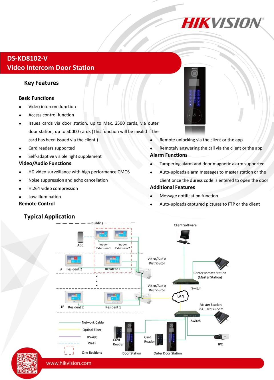 Hikvision DS-KD8102-V 3.5 Capacitive Touch Key 1.3 MP Door Station 0