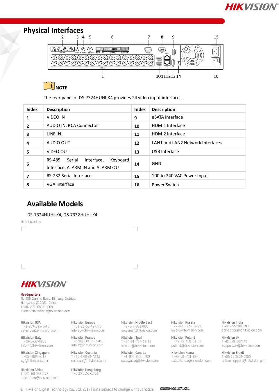 hikvision ds-7332huhi-k4 32ch hd-tvi dvr