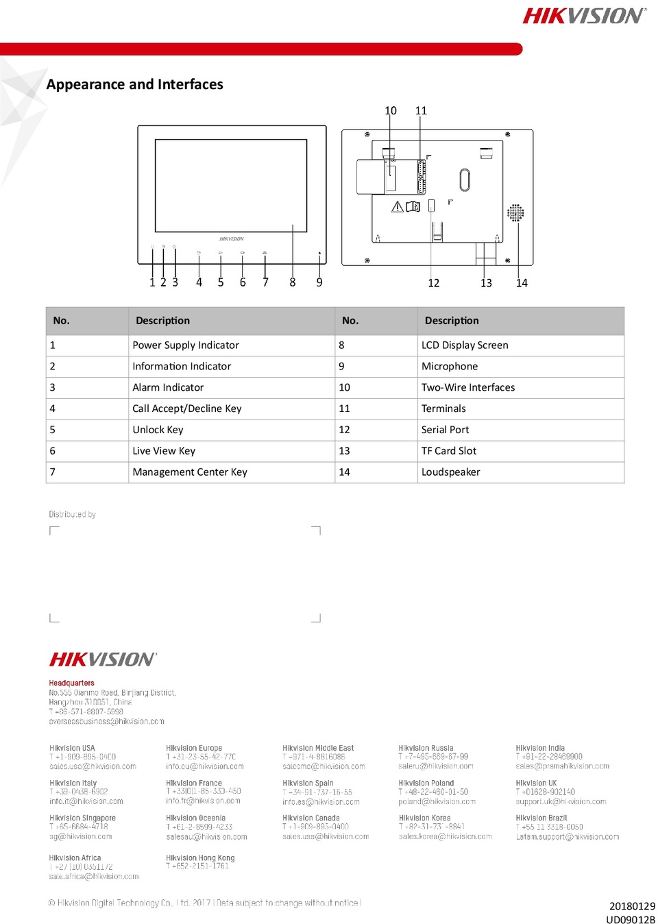 Hikvision Ds Kh8340 Tce2 2 Wire Indoor Station Digitalsi Series Magnetic Lock Wiring Instructions