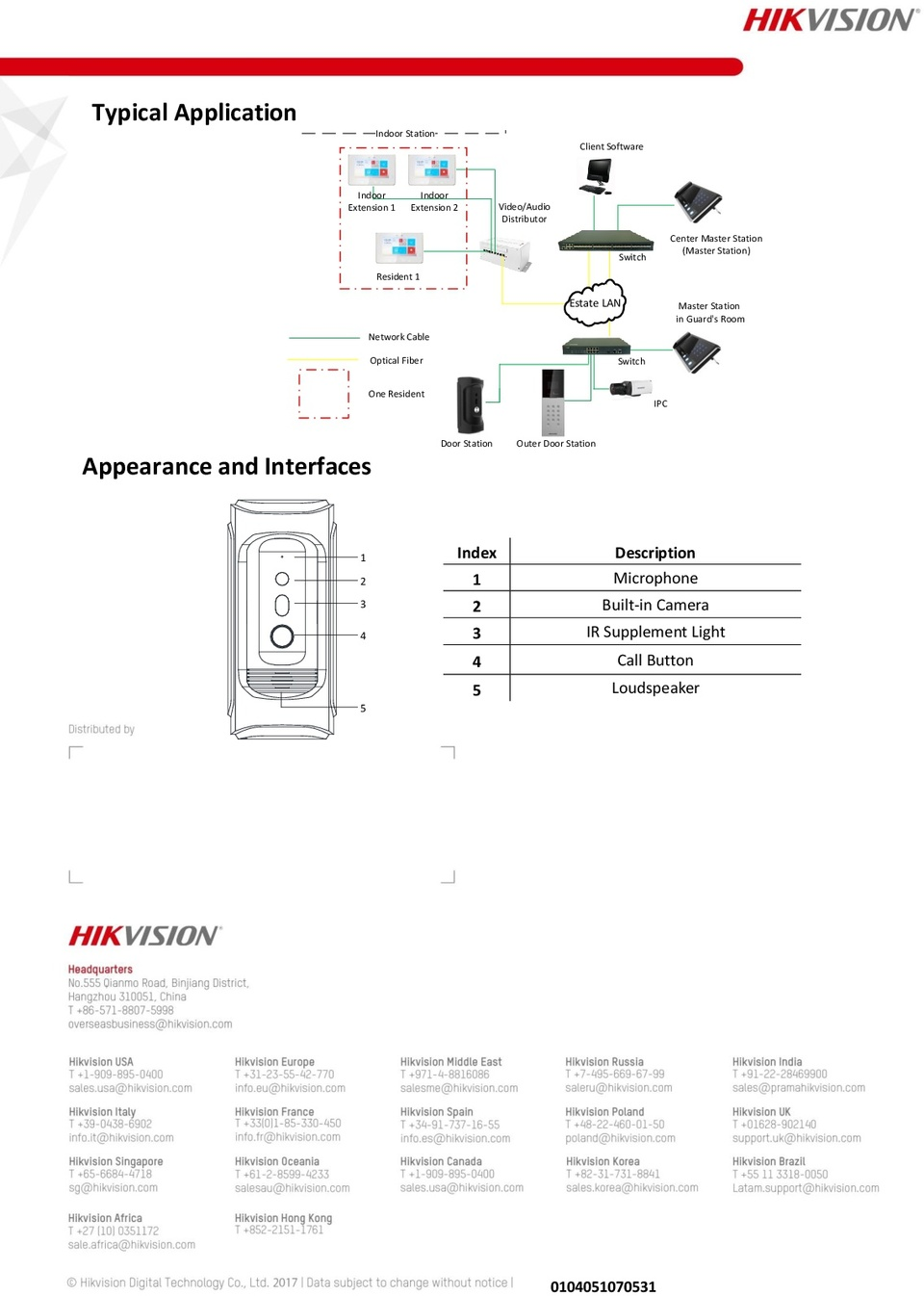 Hikvision DS-KB8112-IM 1.3MP Surface Mount IP Intercom Video Door Station 3